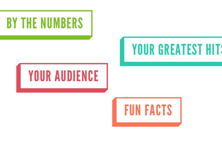 I numeri (del primo anno) di 'una cosa al giorno'